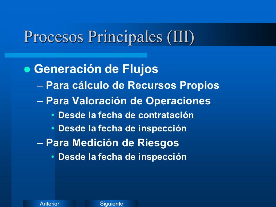 Procesos Principales (III)