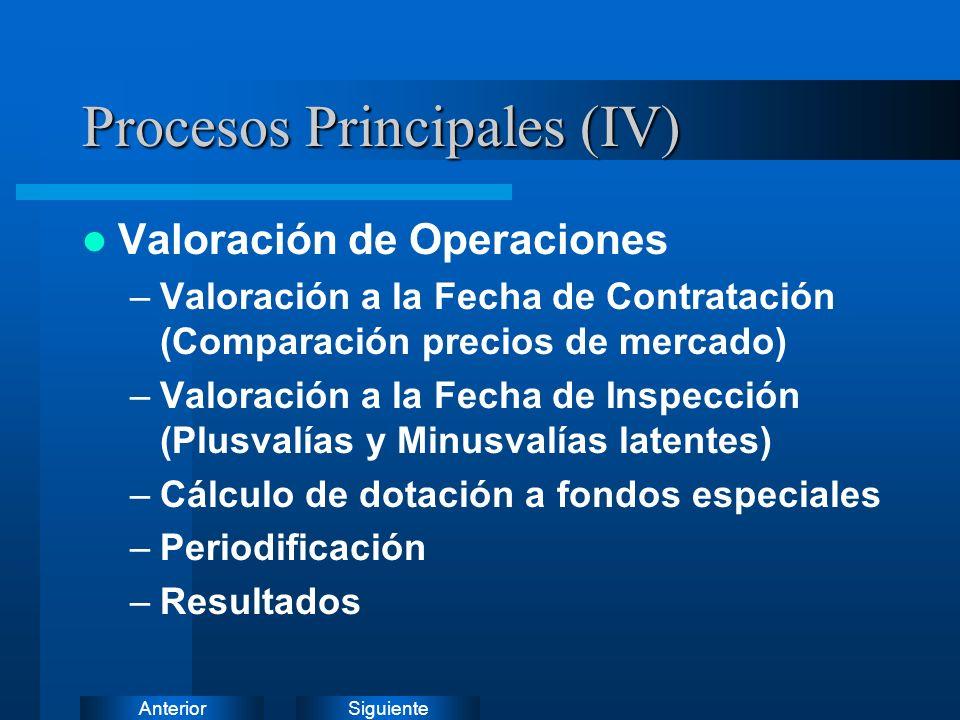 Procesos Principales (IV)