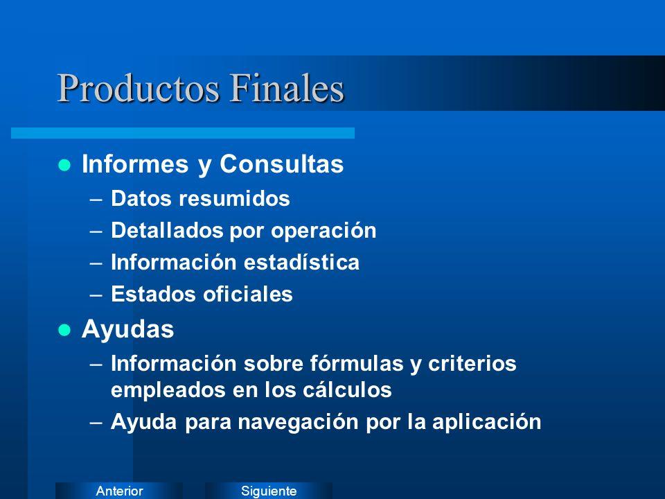 Productos Finales Informes y Consultas Ayudas Datos resumidos