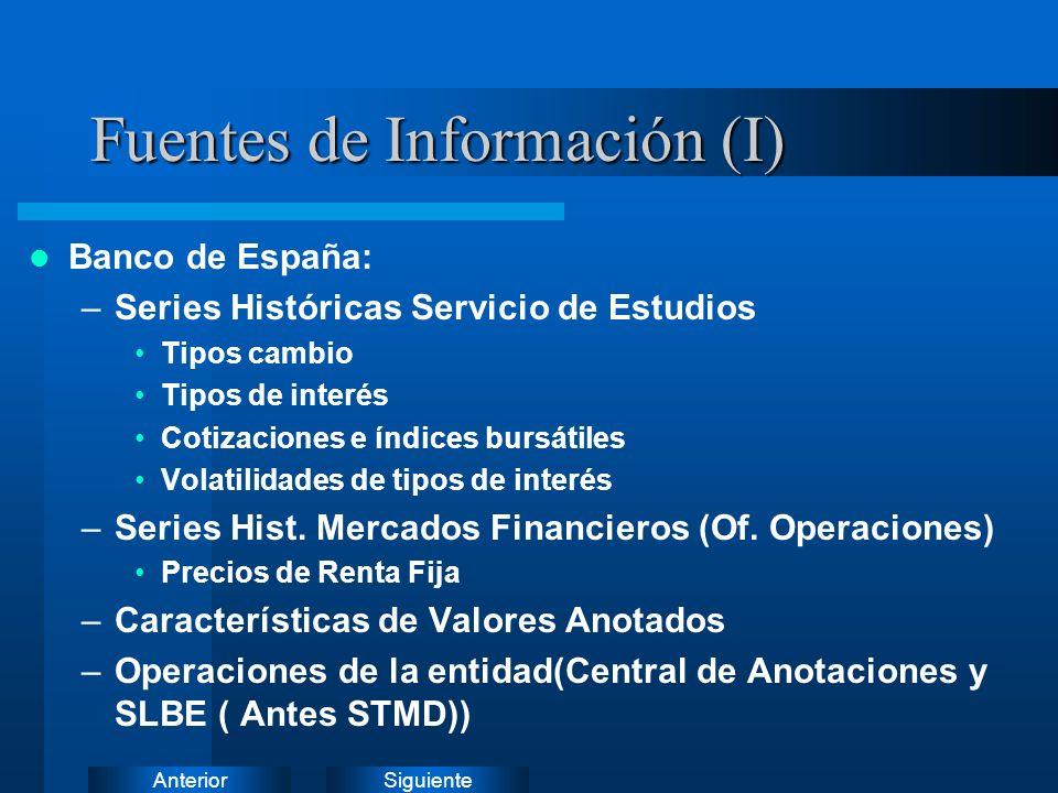 Fuentes de Información (I)