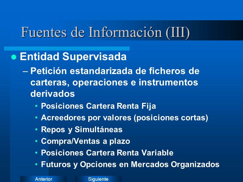Fuentes de Información (III)