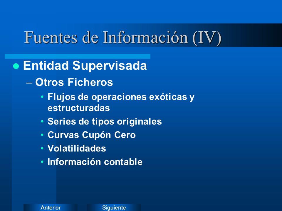 Fuentes de Información (IV)