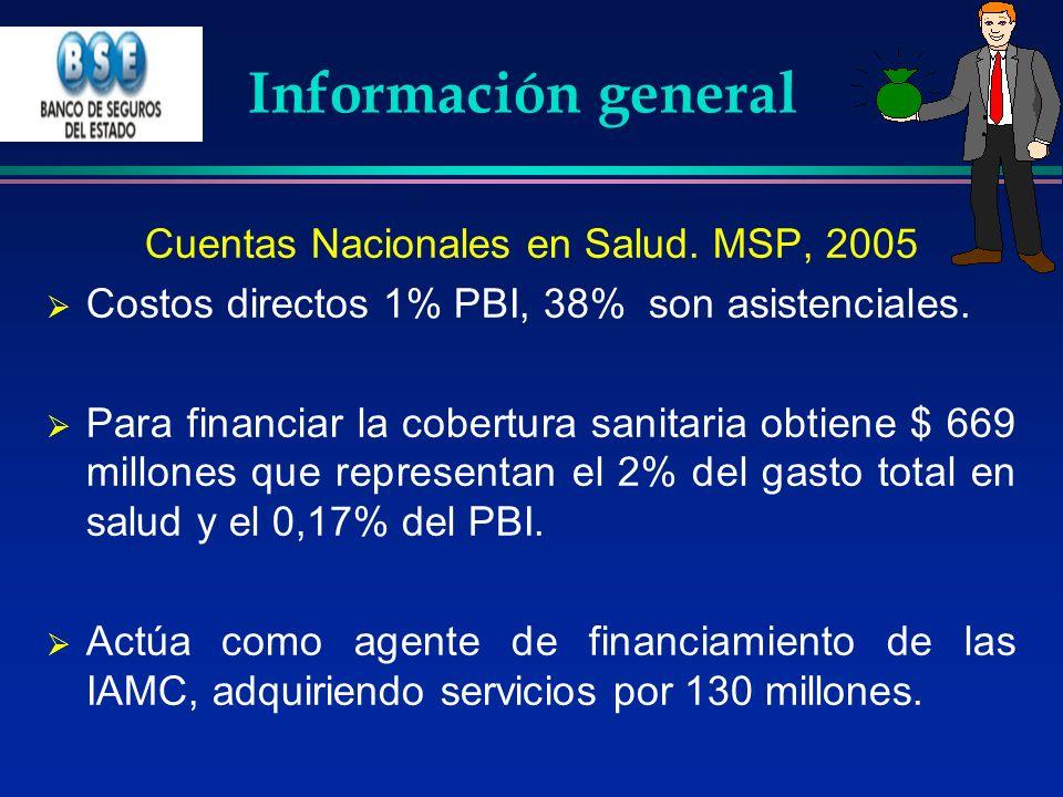 Cuentas Nacionales en Salud. MSP, 2005