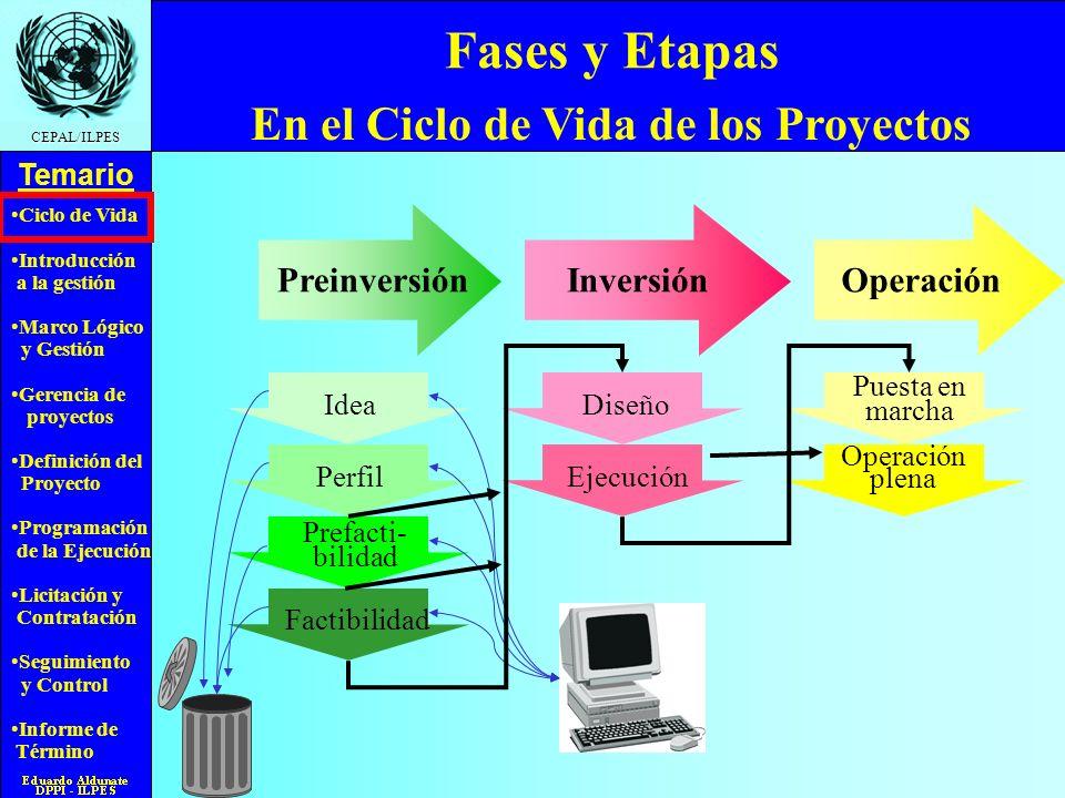 Fases y Etapas En el Ciclo de Vida de los Proyectos Preinversión