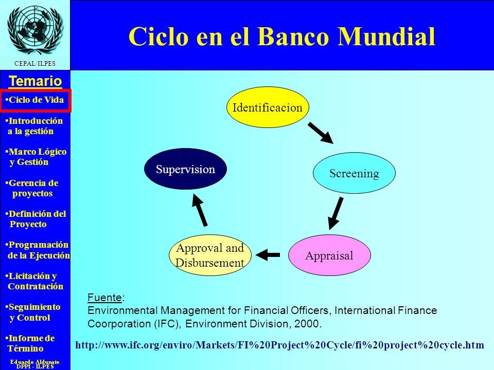 Ciclo en el Banco Mundial