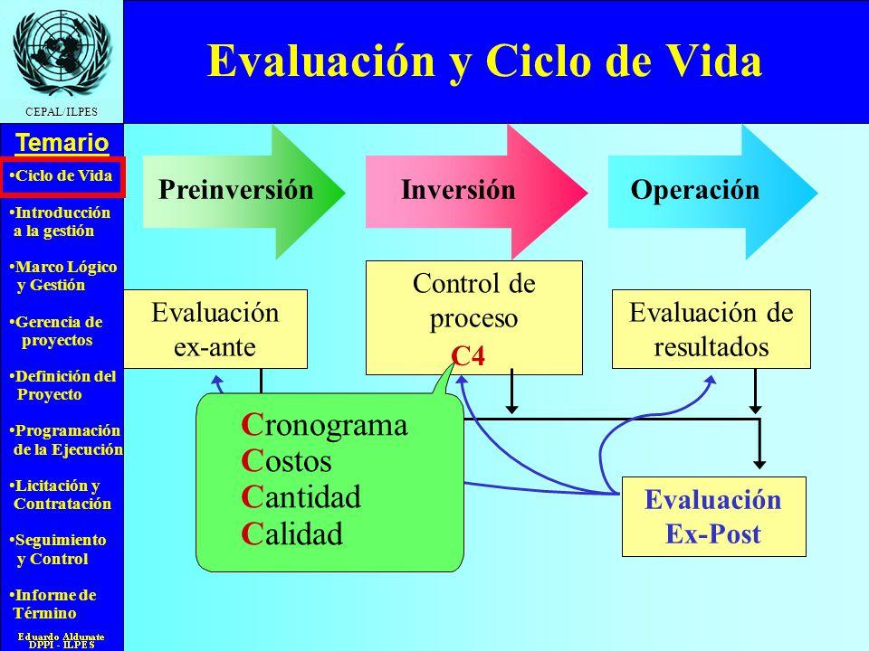 Evaluación y Ciclo de Vida
