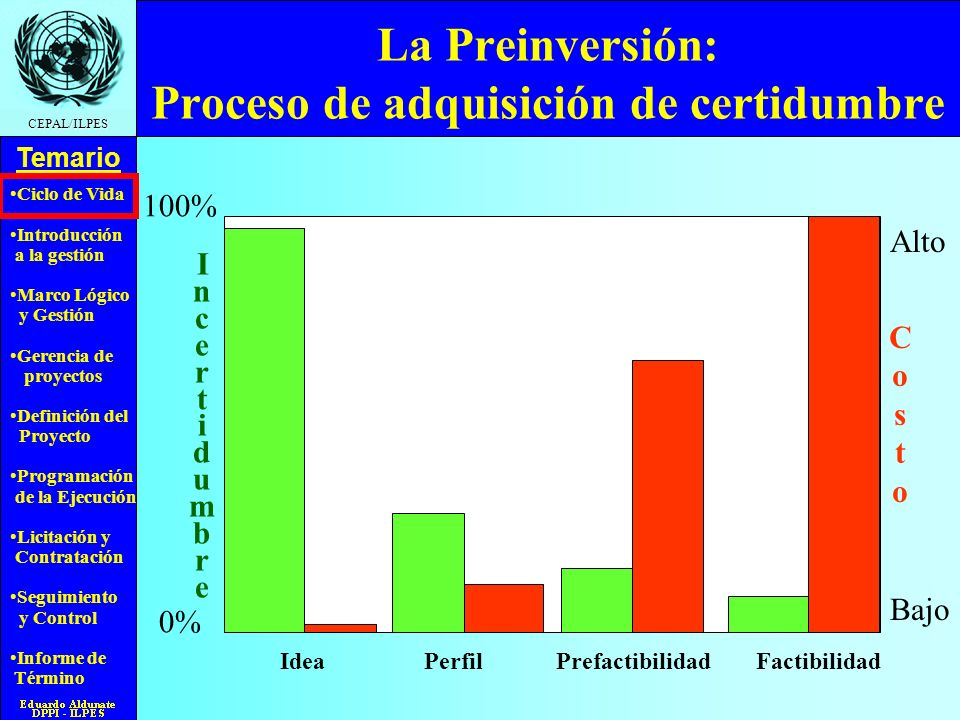 La Preinversión: Proceso de adquisición de certidumbre
