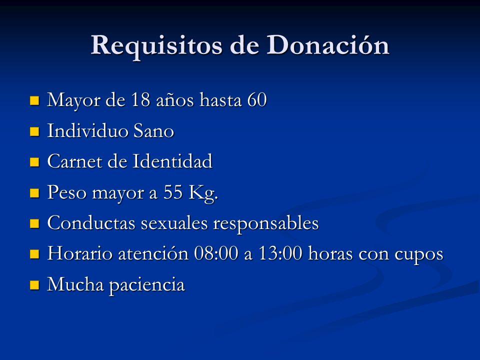 Requisitos de Donación