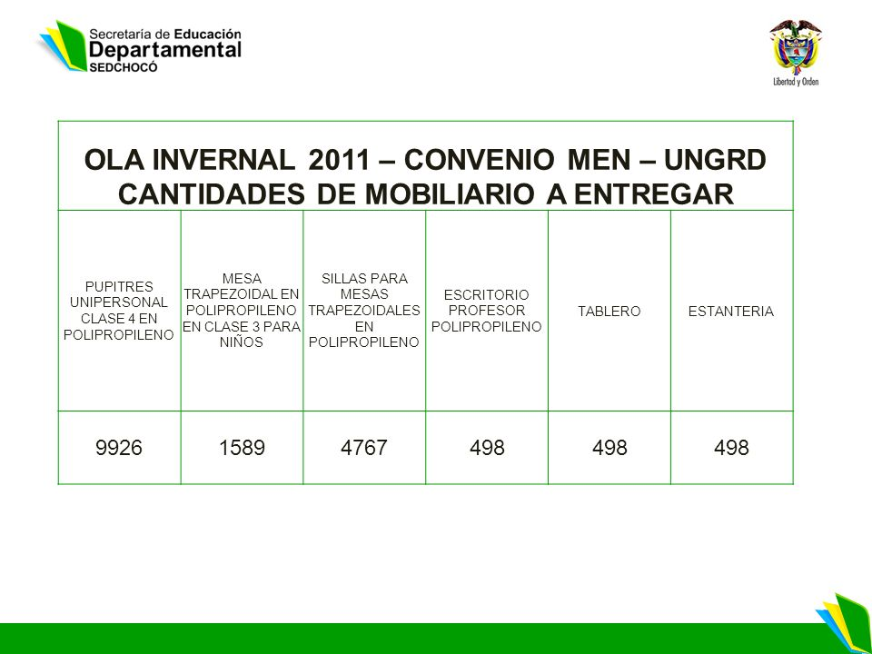 OLA INVERNAL 2011 – CONVENIO MEN – UNGRD