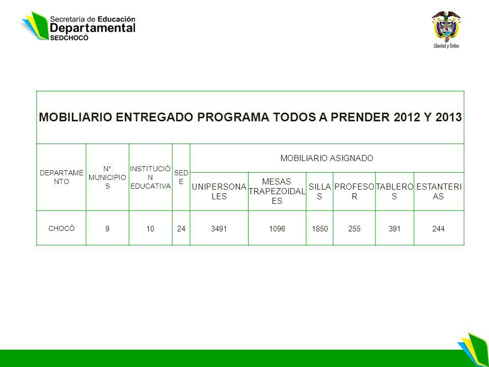 MOBILIARIO ENTREGADO PROGRAMA TODOS A PRENDER 2012 Y 2013