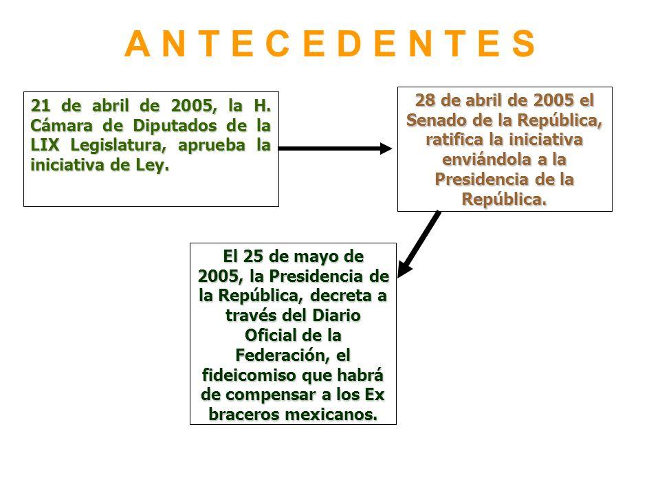 A N T E C E D E N T E S 28 de abril de 2005 el Senado de la República, ratifica la iniciativa enviándola a la Presidencia de la República.