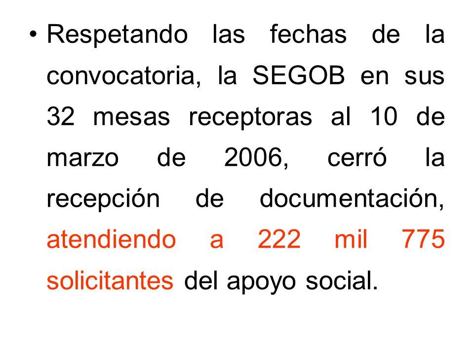 Respetando las fechas de la convocatoria, la SEGOB en sus 32 mesas receptoras al 10 de marzo de 2006, cerró la recepción de documentación, atendiendo a 222 mil 775 solicitantes del apoyo social.
