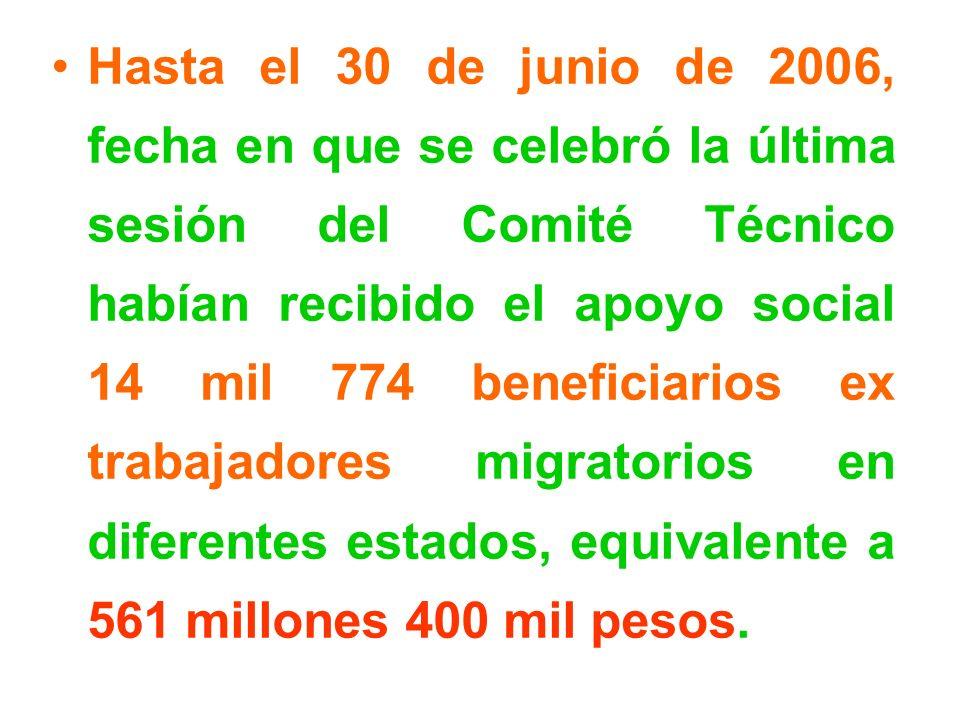 Hasta el 30 de junio de 2006, fecha en que se celebró la última sesión del Comité Técnico habían recibido el apoyo social 14 mil 774 beneficiarios ex trabajadores migratorios en diferentes estados, equivalente a 561 millones 400 mil pesos.