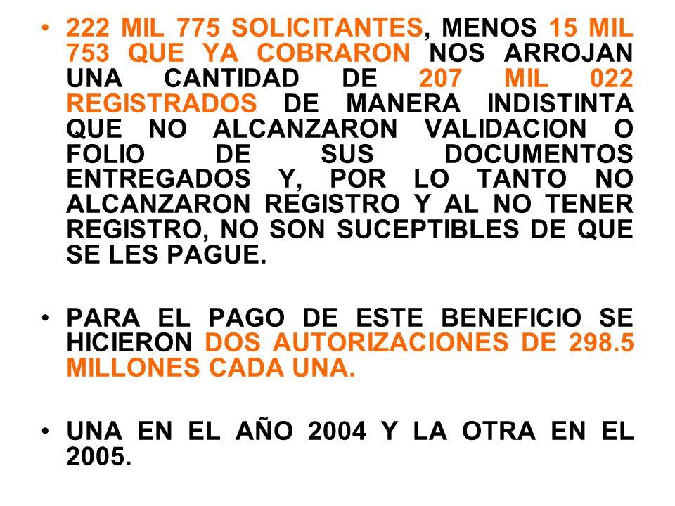 222 MIL 775 SOLICITANTES, MENOS 15 MIL 753 QUE YA COBRARON NOS ARROJAN UNA CANTIDAD DE 207 MIL 022 REGISTRADOS DE MANERA INDISTINTA QUE NO ALCANZARON VALIDACION O FOLIO DE SUS DOCUMENTOS ENTREGADOS Y, POR LO TANTO NO ALCANZARON REGISTRO Y AL NO TENER REGISTRO, NO SON SUCEPTIBLES DE QUE SE LES PAGUE.