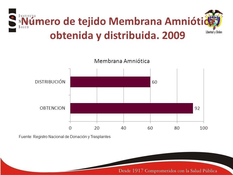 Número de tejido Membrana Amniótica obtenida y distribuida. 2009