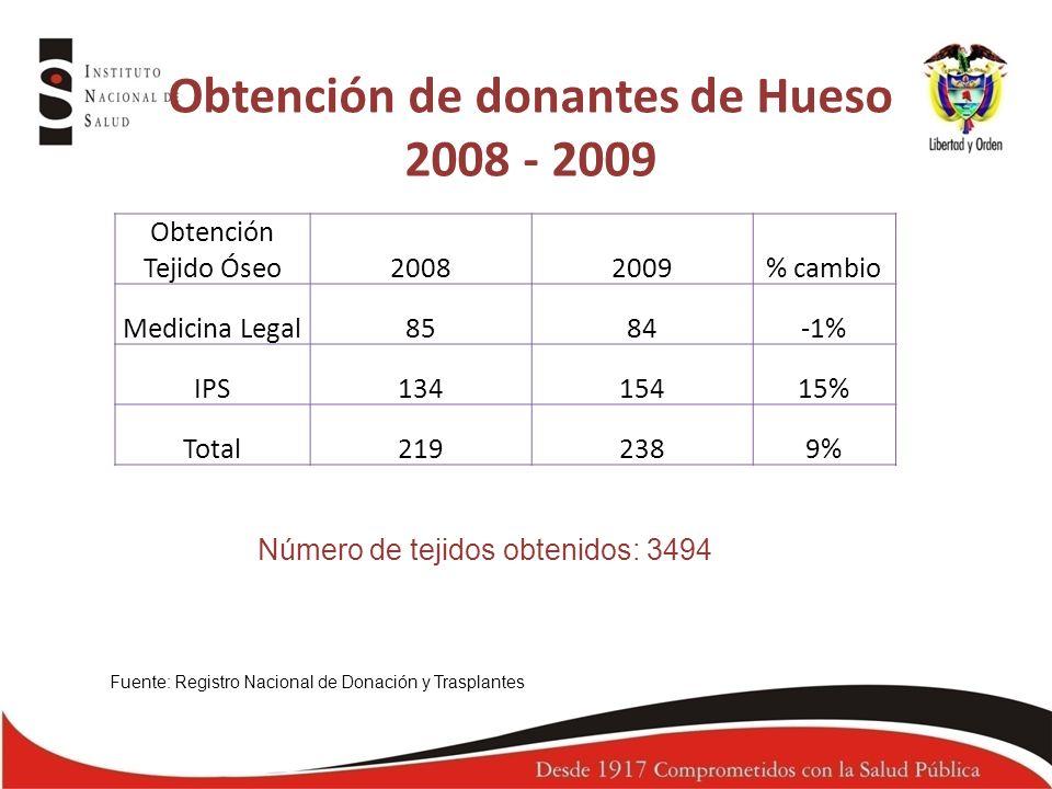 Obtención de donantes de Hueso
