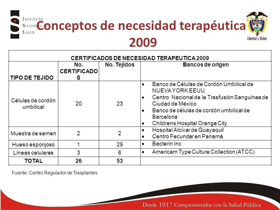 Conceptos de necesidad terapéutica 2009