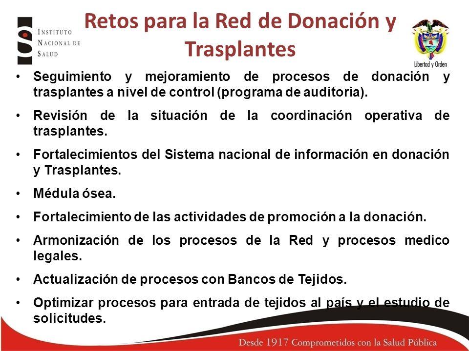 Retos para la Red de Donación y Trasplantes