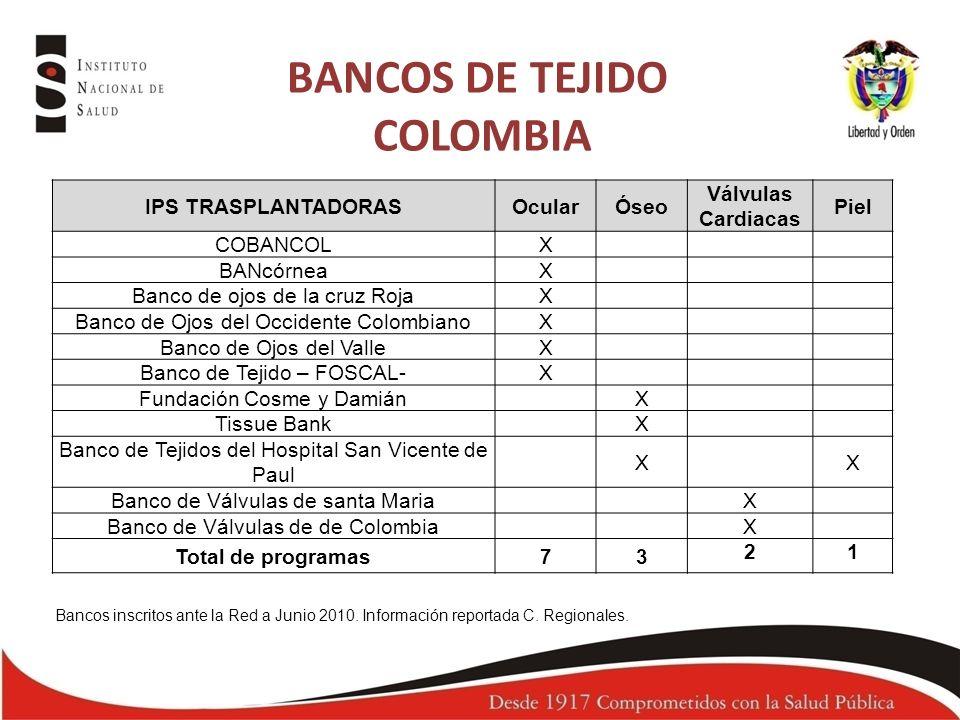 BANCOS DE TEJIDO COLOMBIA