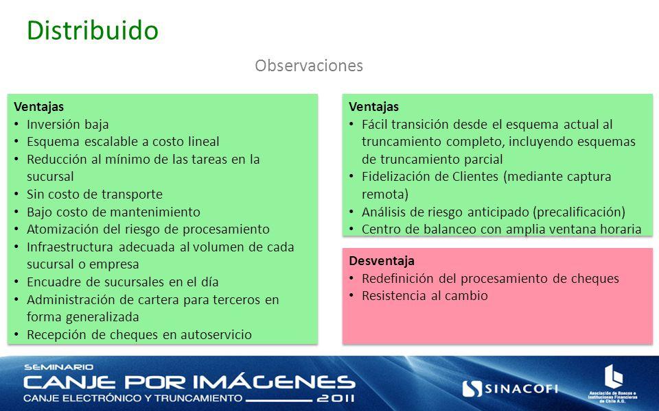 Distribuido Observaciones Ventajas Inversión baja