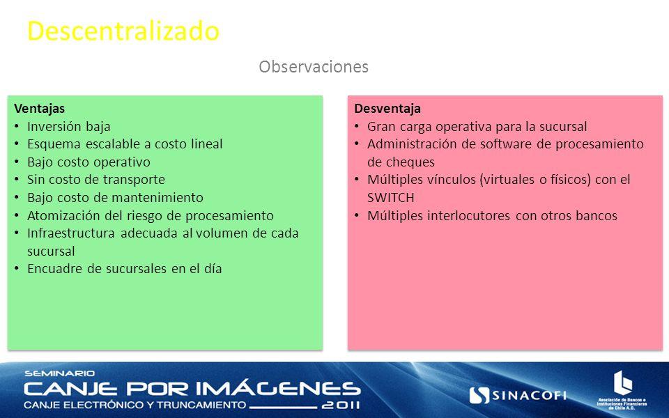 Descentralizado Observaciones Ventajas Inversión baja