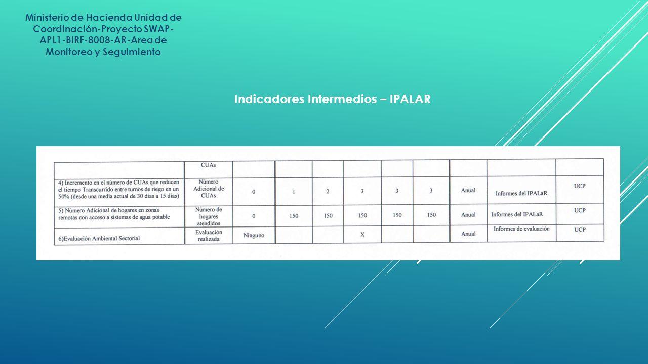 Indicadores Intermedios – IPALAR