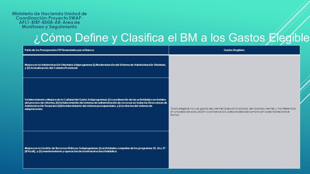 ¿Cómo Define y Clasifica el BM a los Gastos Elegibles