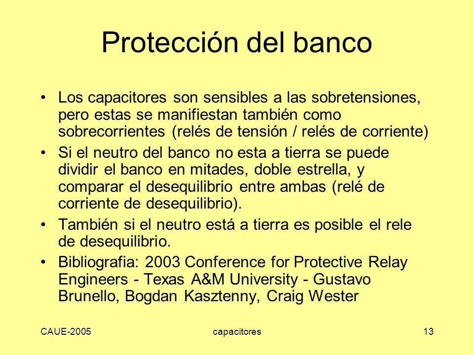 Protección del banco
