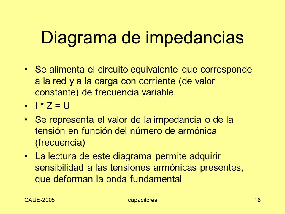 Diagrama de impedancias