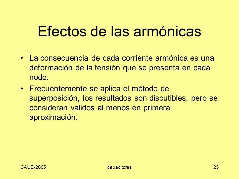Efectos de las armónicas