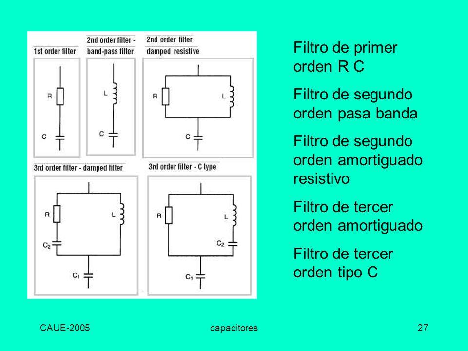 Filtro de primer orden R C Filtro de segundo orden pasa banda