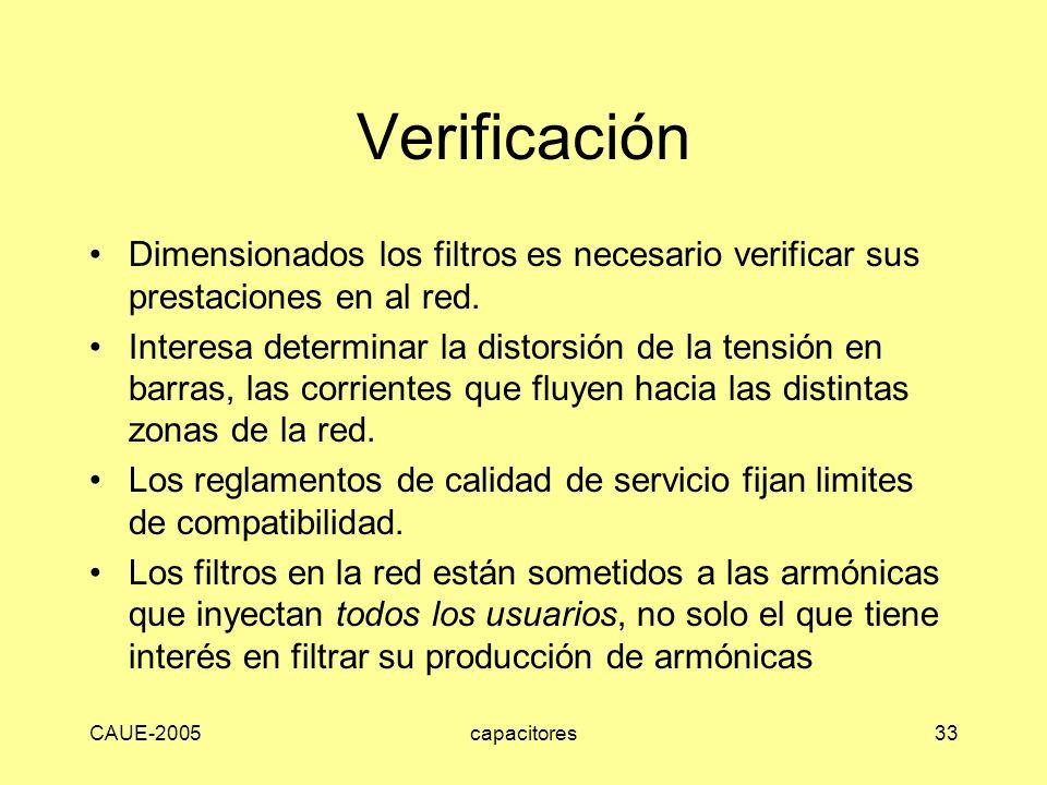Verificación Dimensionados los filtros es necesario verificar sus prestaciones en al red.