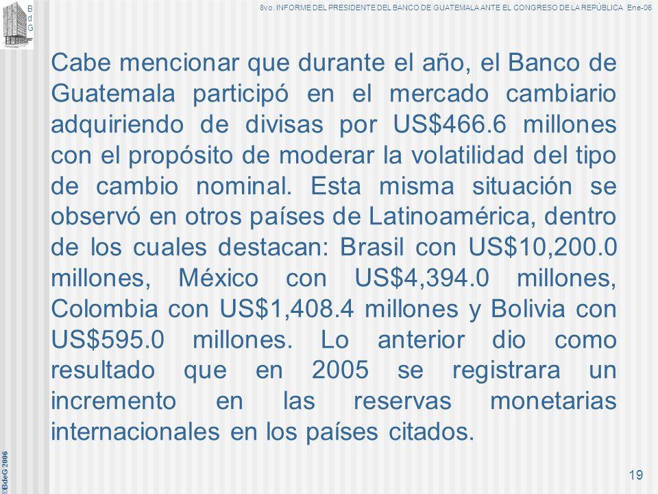 Cabe mencionar que durante el año, el Banco de Guatemala participó en el mercado cambiario adquiriendo de divisas por US$466.6 millones con el propósito de moderar la volatilidad del tipo de cambio nominal.