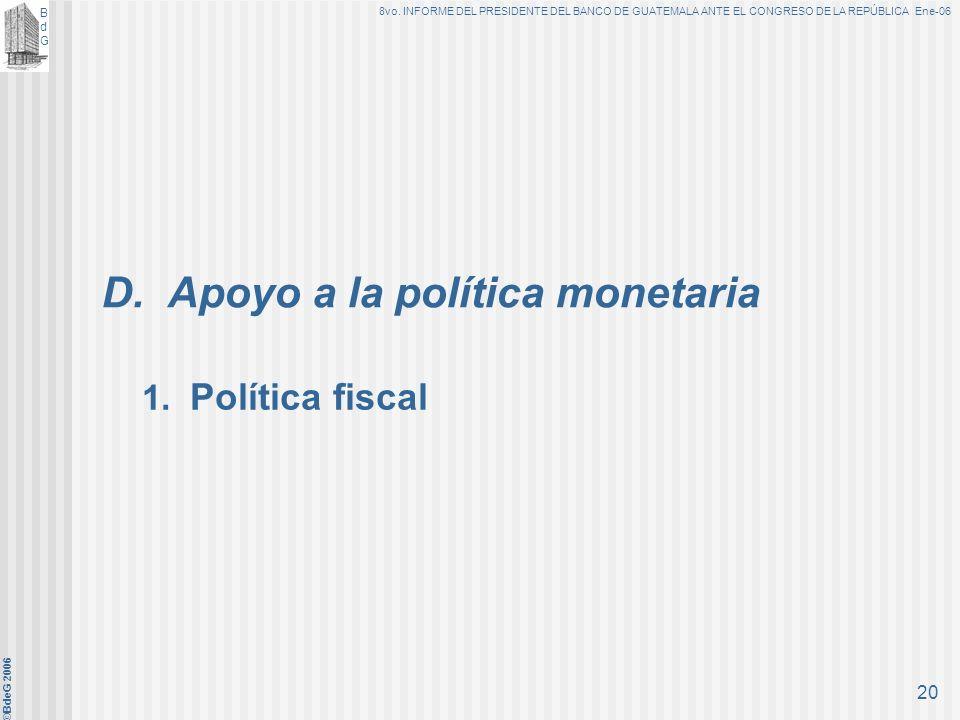D. Apoyo a la política monetaria