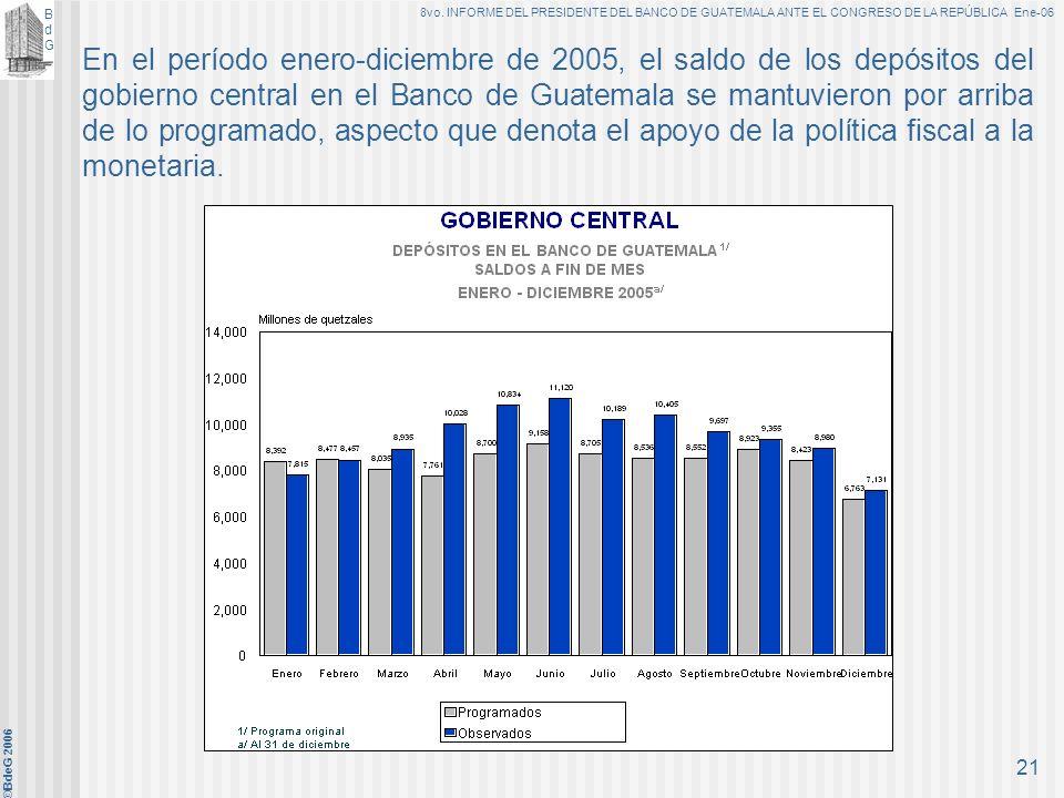 En el período enero-diciembre de 2005, el saldo de los depósitos del gobierno central en el Banco de Guatemala se mantuvieron por arriba de lo programado, aspecto que denota el apoyo de la política fiscal a la monetaria.
