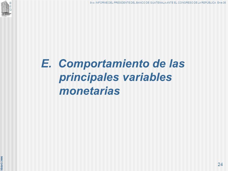 E. Comportamiento de las principales variables monetarias