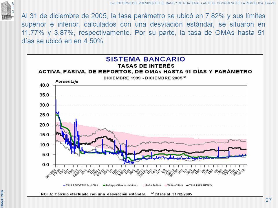 Al 31 de diciembre de 2005, la tasa parámetro se ubicó en 7