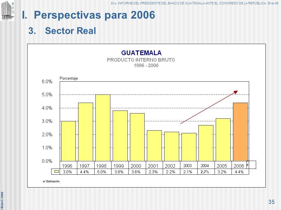 I. Perspectivas para 2006 3. Sector Real e