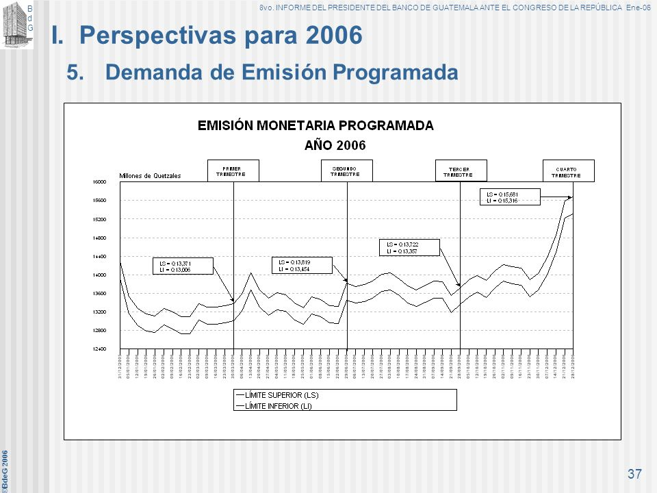 I. Perspectivas para 2006 5. Demanda de Emisión Programada