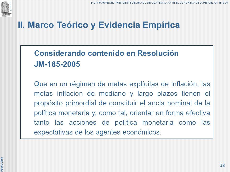 II. Marco Teórico y Evidencia Empírica
