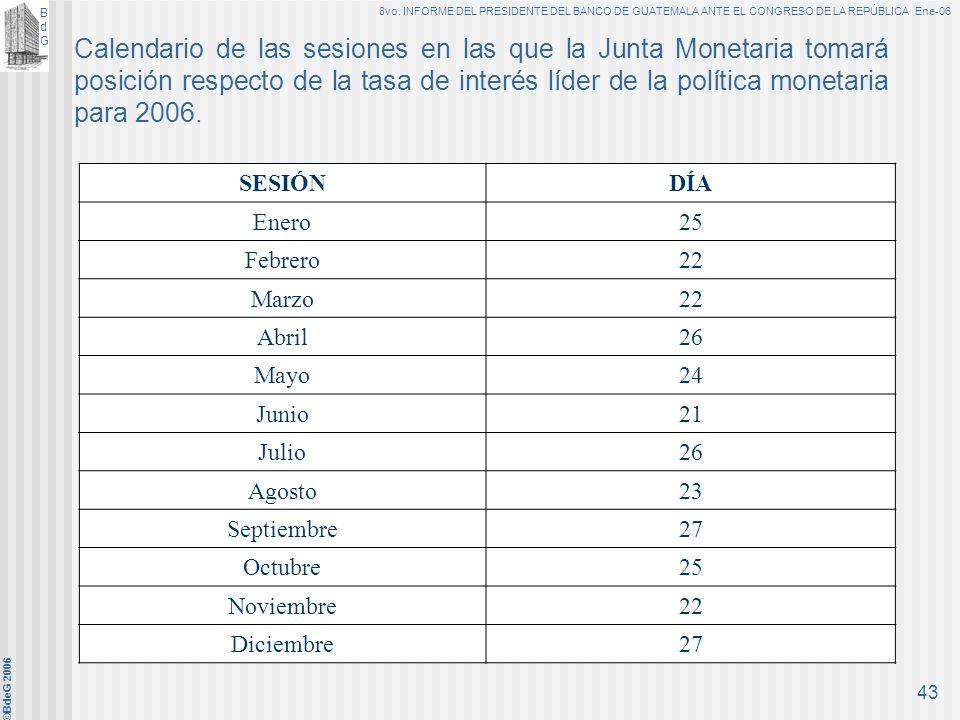 Calendario de las sesiones en las que la Junta Monetaria tomará posición respecto de la tasa de interés líder de la política monetaria para 2006.