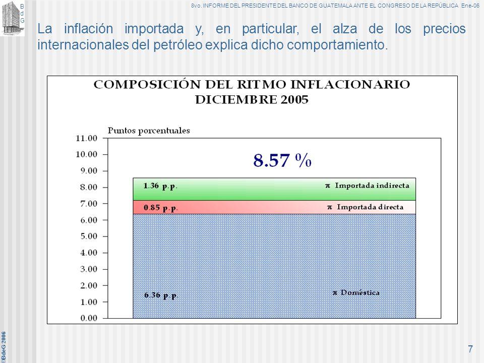 La inflación importada y, en particular, el alza de los precios internacionales del petróleo explica dicho comportamiento.
