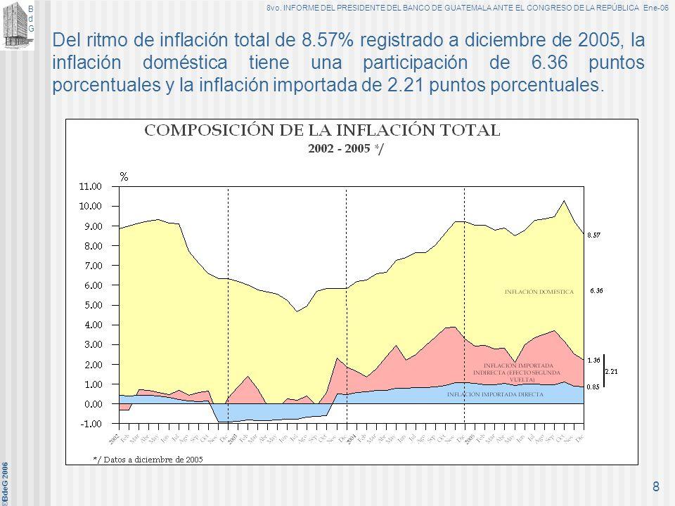 Del ritmo de inflación total de 8