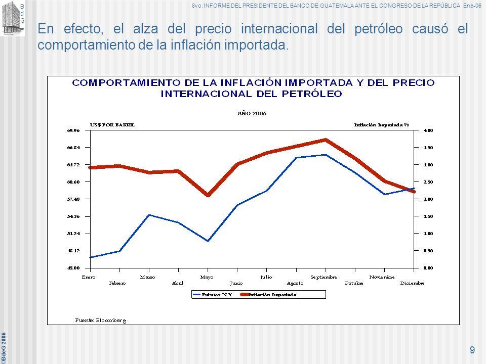En efecto, el alza del precio internacional del petróleo causó el comportamiento de la inflación importada.