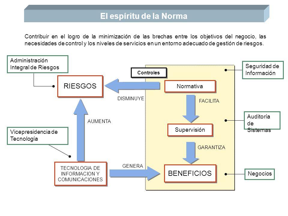 El espíritu de la Norma RIESGOS BENEFICIOS