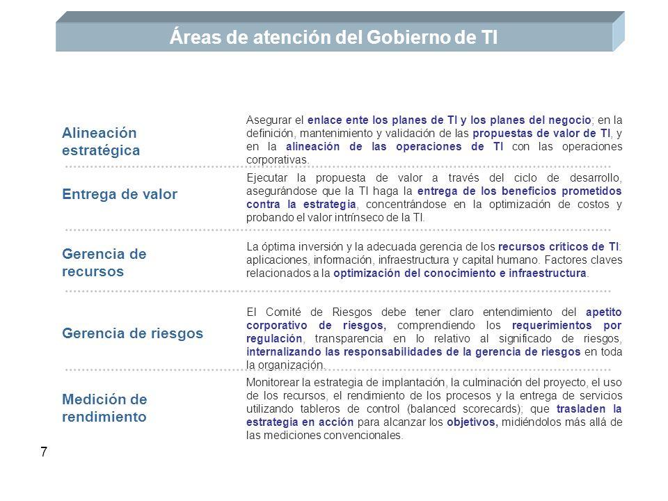 Áreas de atención del Gobierno de TI