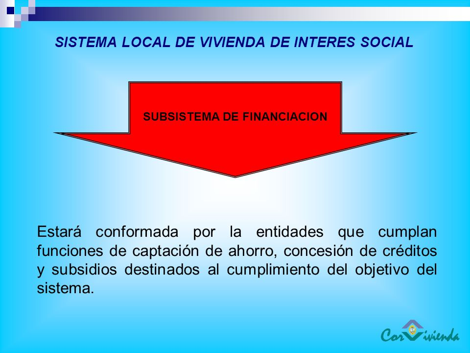 SUBSISTEMA DE FINANCIACION SISTEMA LOCAL DE VIVIENDA DE INTERES SOCIAL
