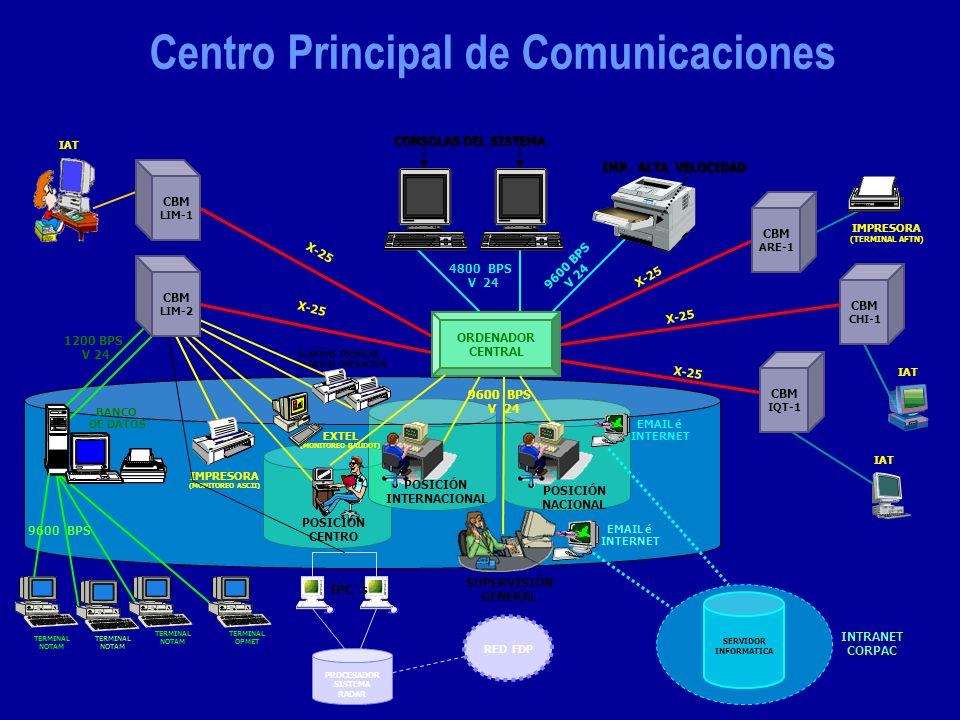 Centro Principal de Comunicaciones
