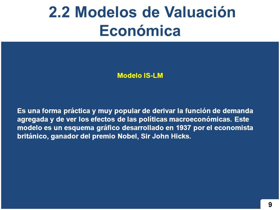 2.2 Modelos de Valuación Económica