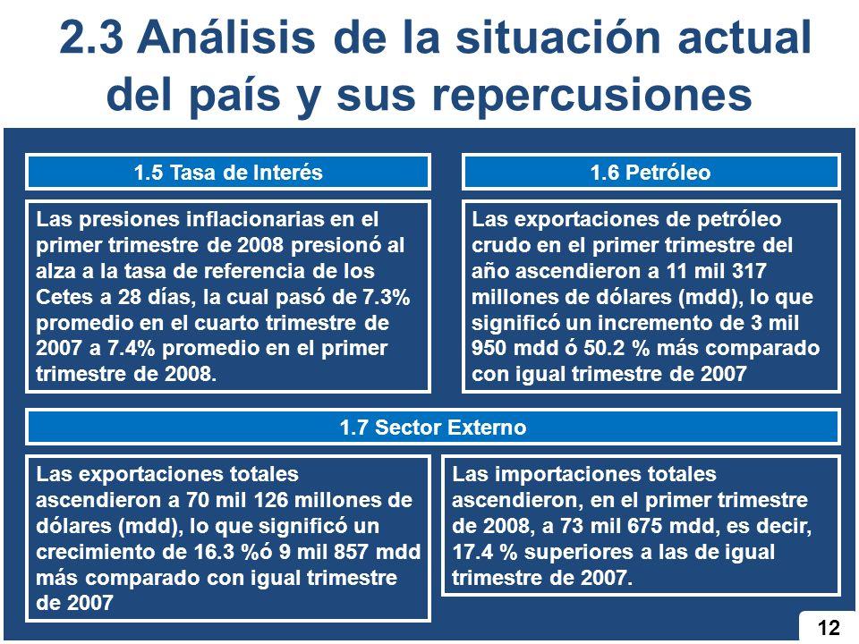 2.3 Análisis de la situación actual del país y sus repercusiones
